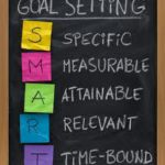 SMART v. 1.0, Attainable Goals