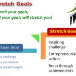 Stretch Goals, Boards, & Banks