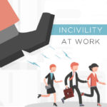 The Price of Incivility*