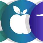 Health & The Multiplier Effect